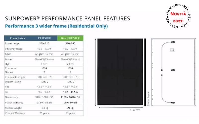 Nuovi pannelli fotovoltaici SunPower Performance 370-390 Watt.