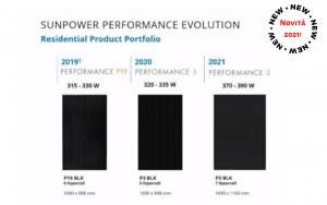 L'evoluzione della serie pannelli fotovoltaici SunPower Performance.