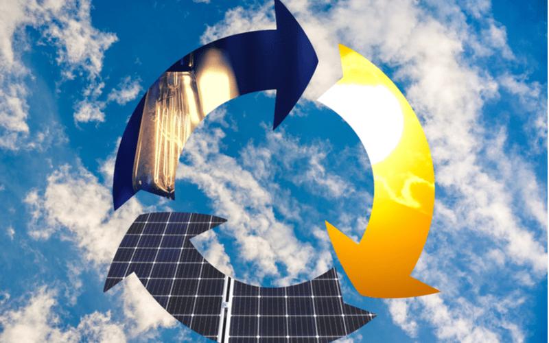 Economia circolare tramite l'utilizzo di energie rinnovabili.