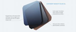 SunPower Maxeon Technologies